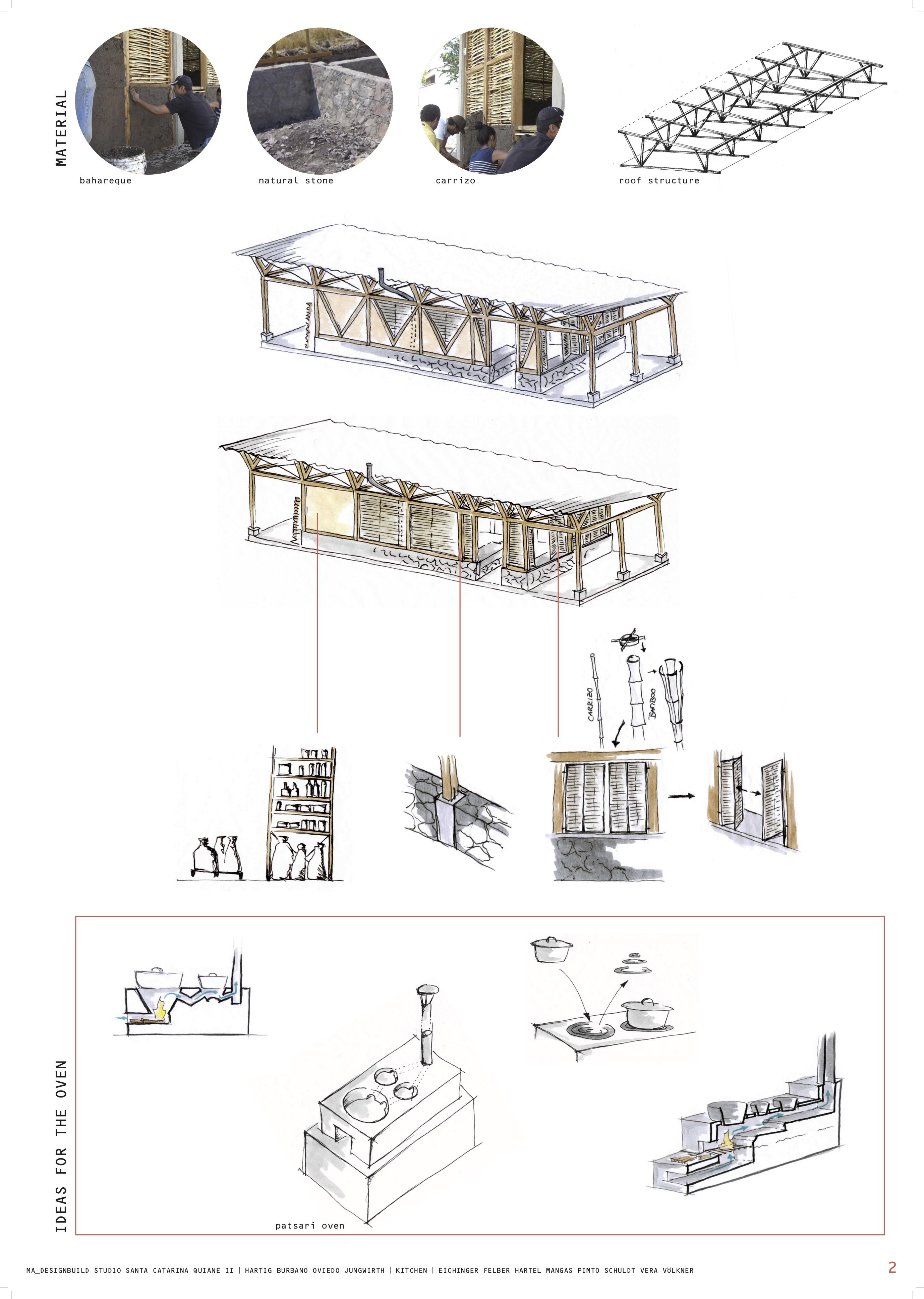new kitchen plan 2