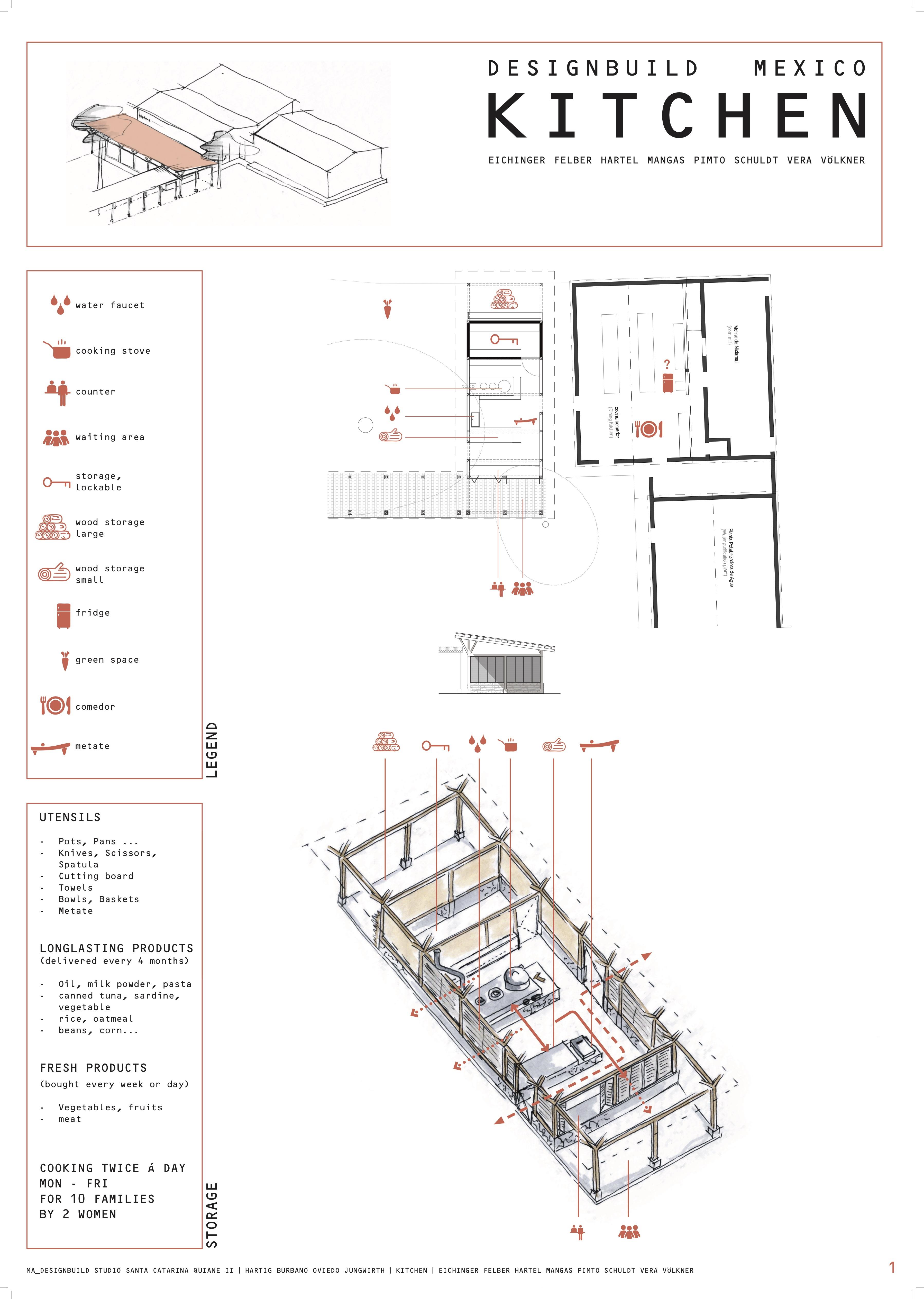 new kitchen plan 1